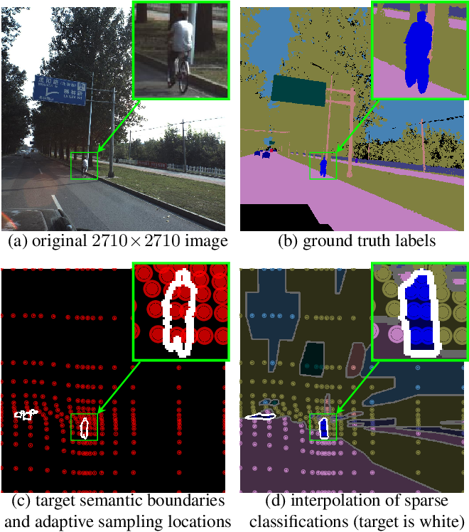 Figure 1 for Efficient Segmentation: Learning Downsampling Near Semantic Boundaries