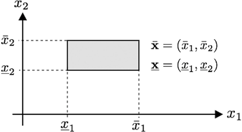 Figure 2 for Model-Based Active Source Identification in Complex Environments