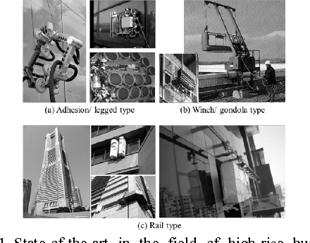 Figure 1 from Proposal of built-in-guide-rail type building façade