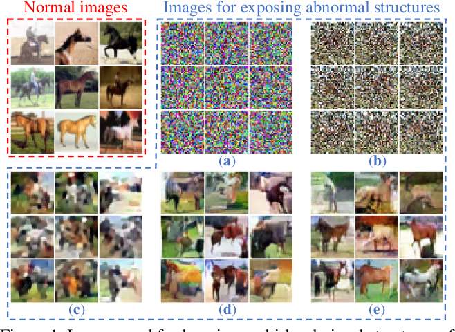 Figure 1 for Unsupervised Learning of Multi-level Structures for Anomaly Detection