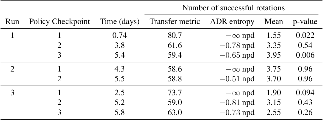 Figure 2 for Predicting Sim-to-Real Transfer with Probabilistic Dynamics Models