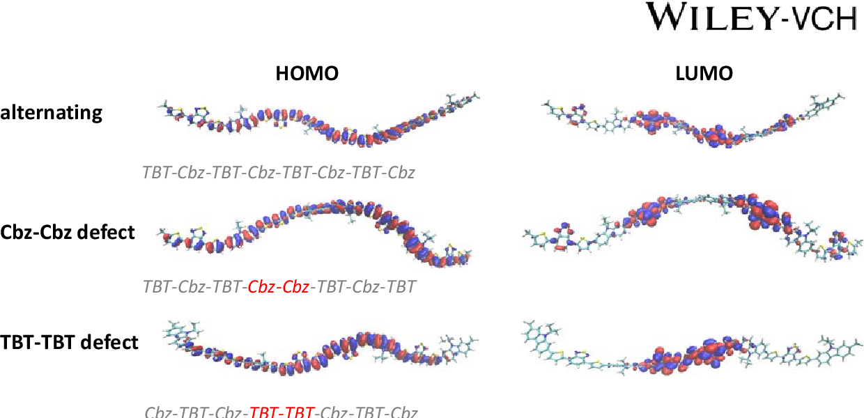 hydrocortisone acetate 10 MG/ML Topical Cream - Semantic Scholar