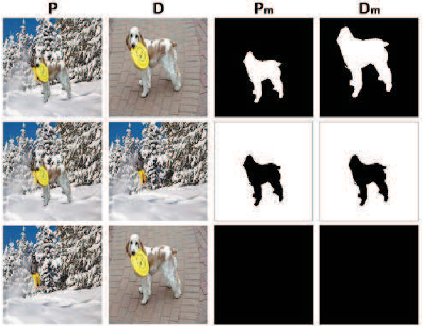 Figure 1 for Adversarial Learning for Image Forensics Deep Matching with Atrous Convolution