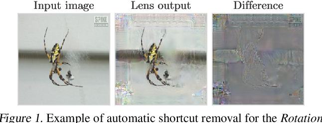 Figure 1 for Automatic Shortcut Removal for Self-Supervised Representation Learning