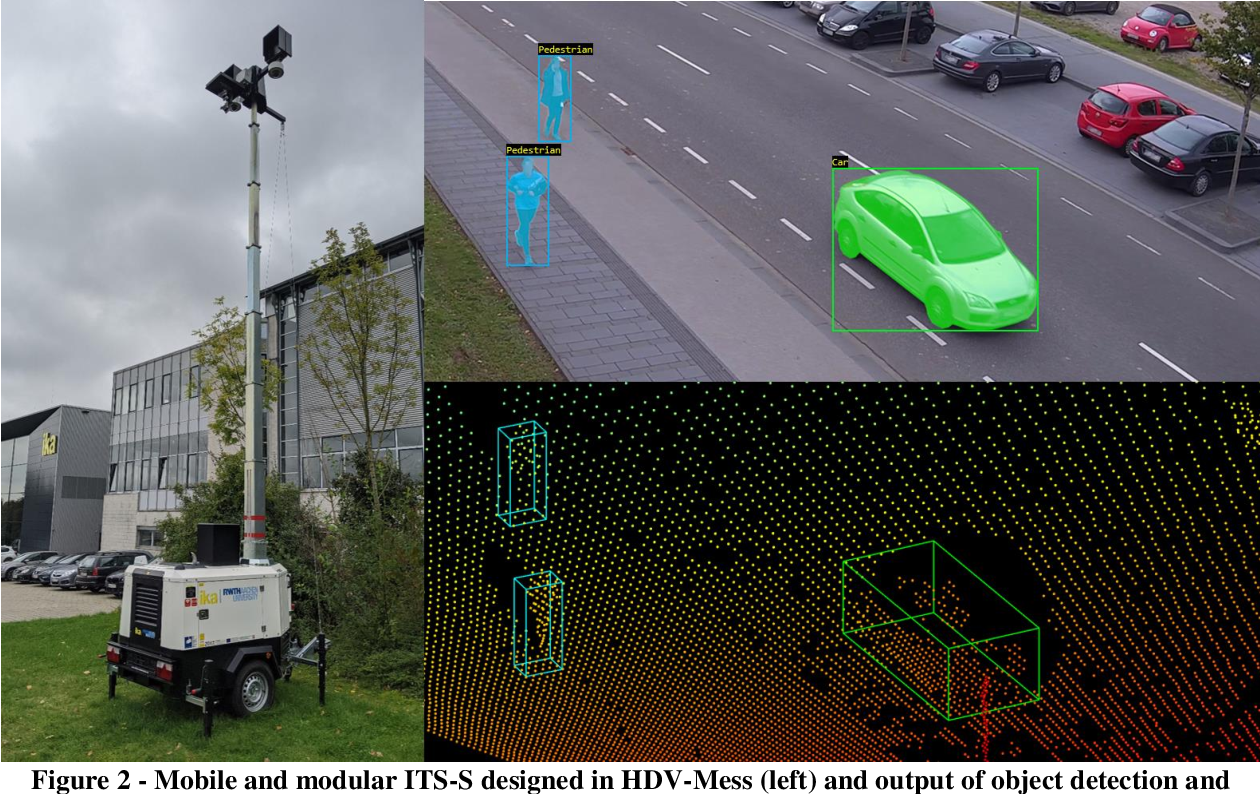 Figure 2 for Highly accurate digital traffic recording as a basis for future mobility research: Methods and concepts of the research project HDV-Mess