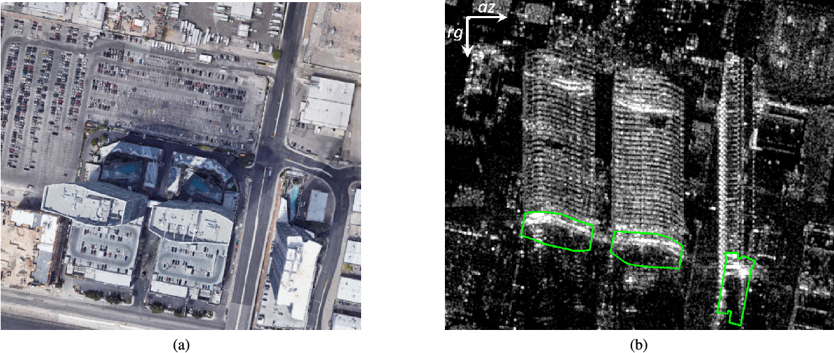 Figure 1 for Buildings Detection in VHR SAR Images Using Fully Convolution Neural Networks