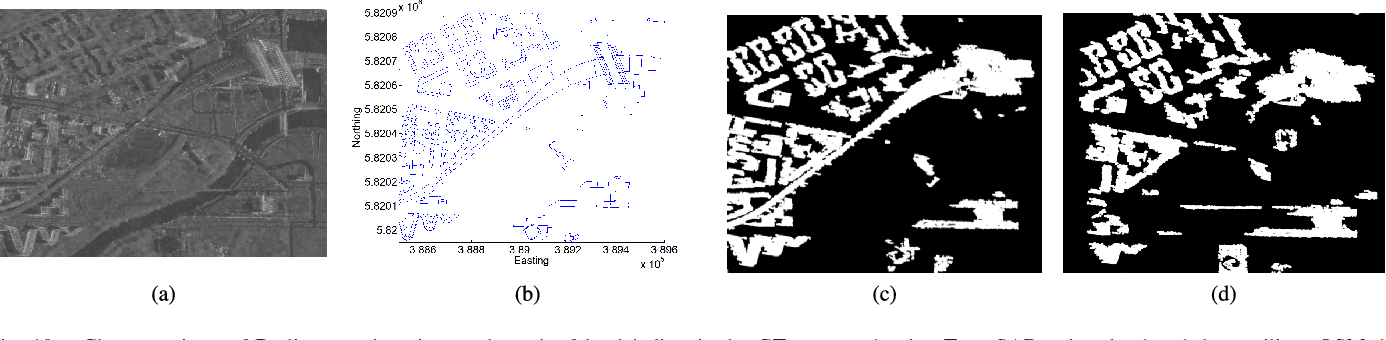 Figure 2 for Buildings Detection in VHR SAR Images Using Fully Convolution Neural Networks
