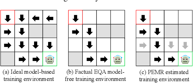 Figure 1 for Explore before Moving: A Feasible Path Estimation and Memory Recalling Framework for Embodied Navigation
