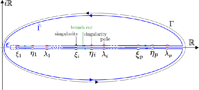 Figure 1 for Random Matrix-Improved Estimation of the Wasserstein Distance between two Centered Gaussian Distributions