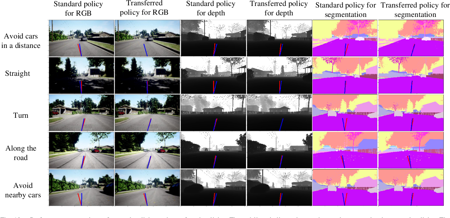 Figure 2 for Federated Imitation Learning: A Novel Framework for Cloud Robotic Systems with Heterogeneous Sensor Data