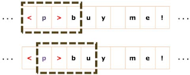 Figure 2 for Multi-View Learning for Web Spam Detection