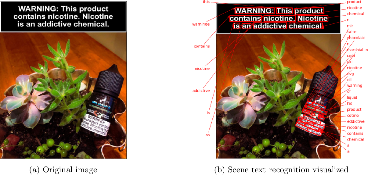 Figure 2 for Tracking e-cigarette warning label compliance on Instagram with deep learning