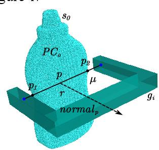 Figure 1 for A self-supervised learning-based 6-DOF grasp planning method for manipulator