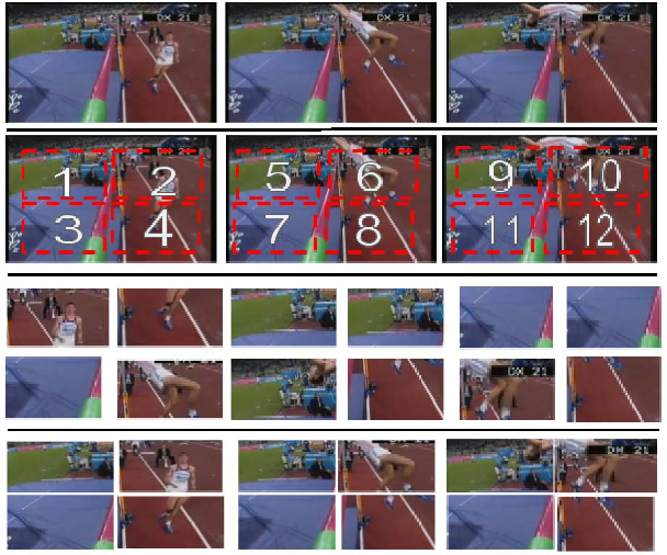 Figure 1 for Video Jigsaw: Unsupervised Learning of Spatiotemporal Context for Video Action Recognition