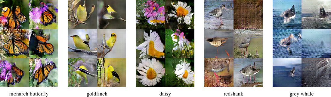 Figure 1 for Conditional Image Synthesis With Auxiliary Classifier GANs