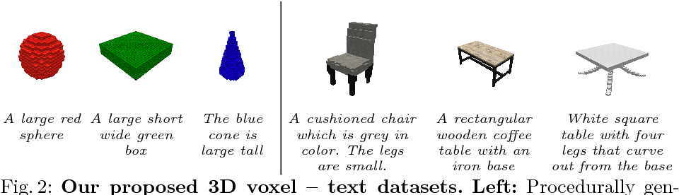 Figure 3 for Text2Shape: Generating Shapes from Natural Language by Learning Joint Embeddings