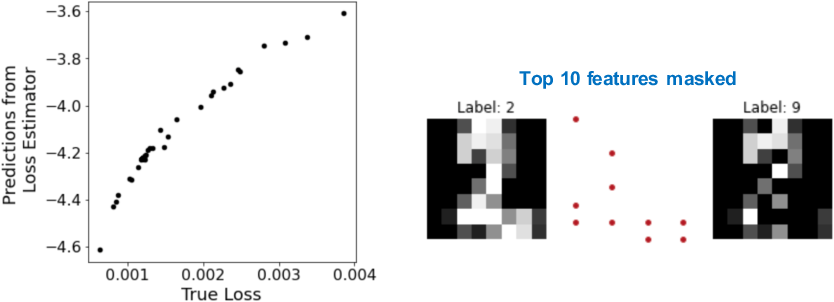 Figure 2 for Accurate and Robust Feature Importance Estimation under Distribution Shifts