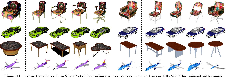 Figure 3 for Deformed Implicit Field: Modeling 3D Shapes with Learned Dense Correspondence