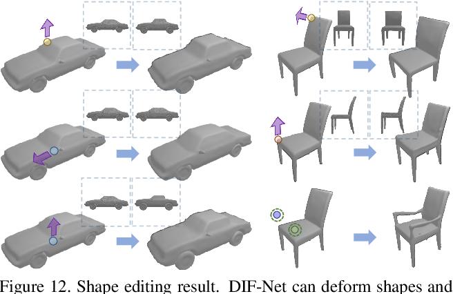 Figure 4 for Deformed Implicit Field: Modeling 3D Shapes with Learned Dense Correspondence