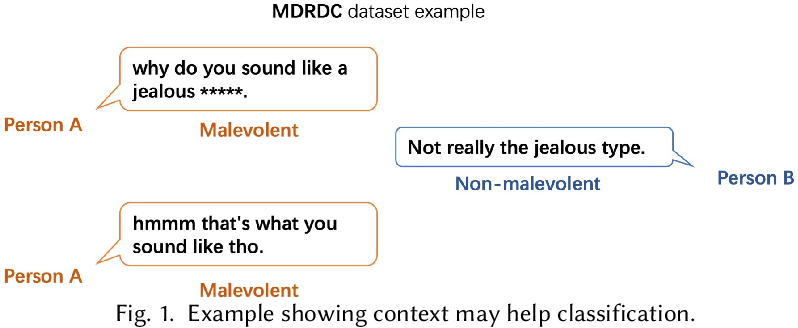 Figure 1 for Detecting and Classifying Malevolent Dialogue Responses: Taxonomy, Data and Methodology
