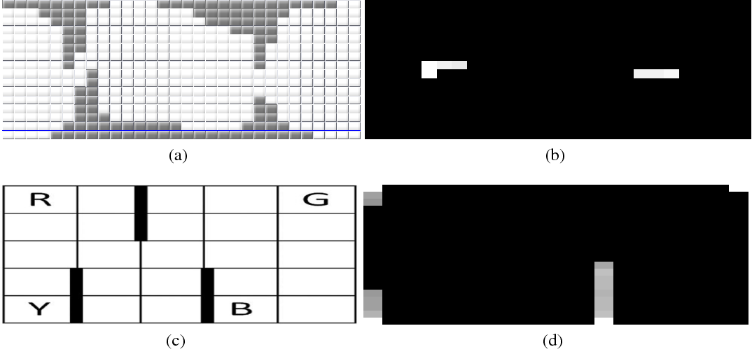 Figure 3 for Autonomous Extraction of a Hierarchical Structure of Tasks in Reinforcement Learning, A Sequential Associate Rule Mining Approach