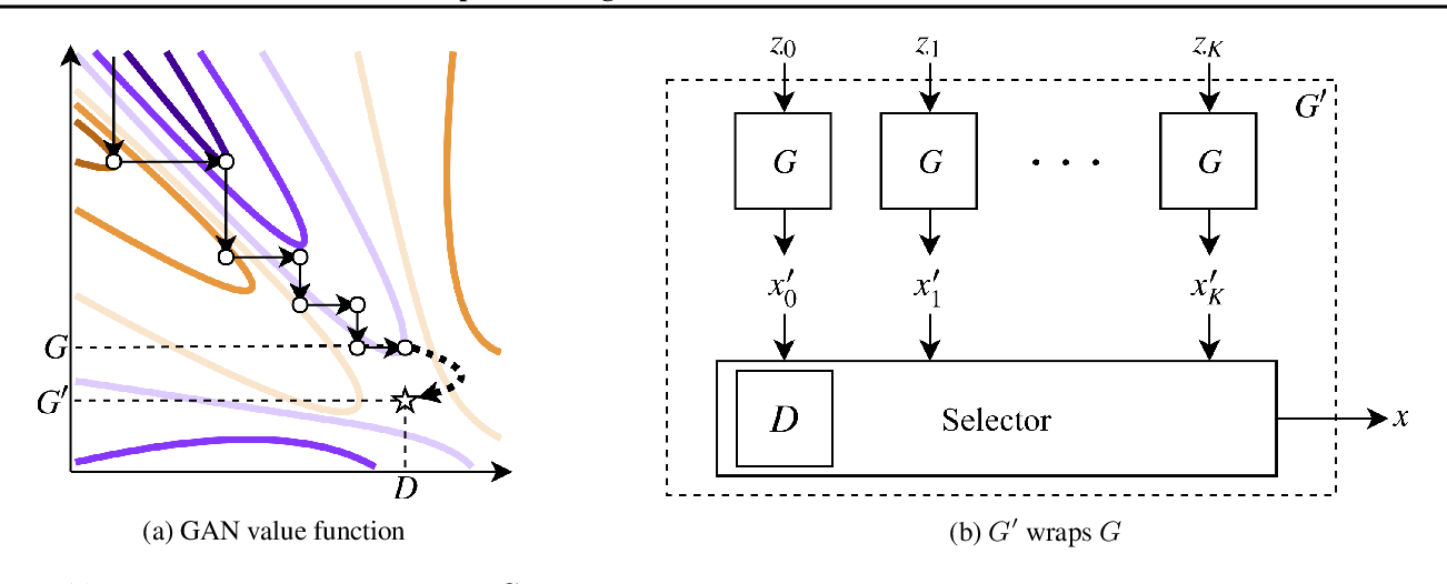 Figure 1 for Metropolis-Hastings Generative Adversarial Networks