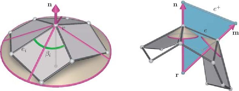 PDF] Optimization of 3D models for fabrication - Semantic Scholar