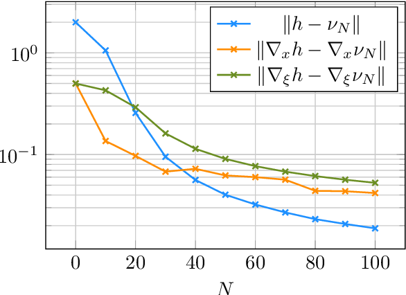Figure 3 for $\mathcal{RL}_1$-$\mathcal{GP}$: Safe Simultaneous Learning and Control