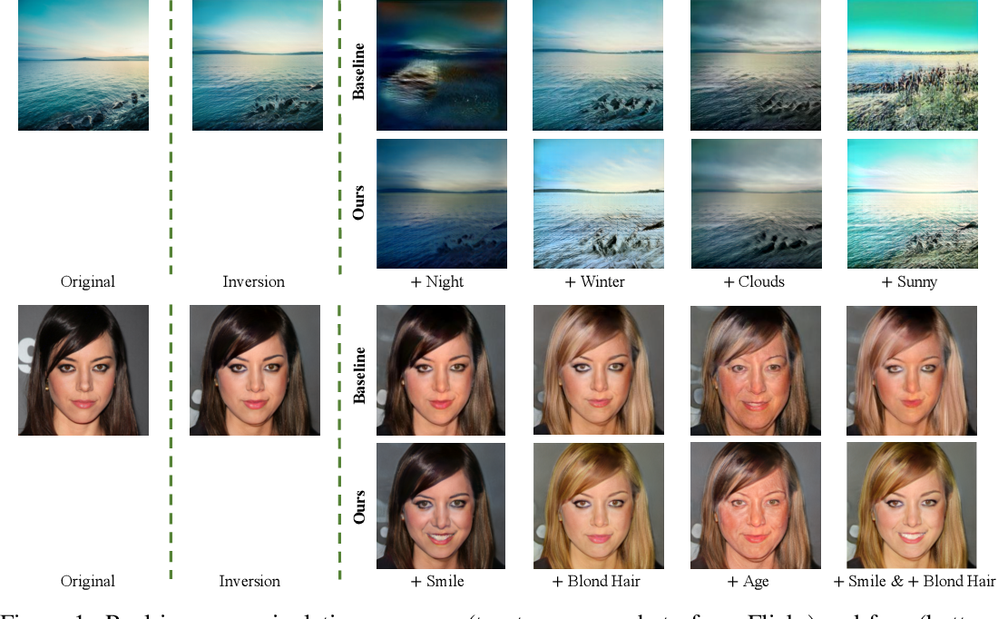 Figure 1 for Enjoy Your Editing: Controllable GANs for Image Editing via Latent Space Navigation