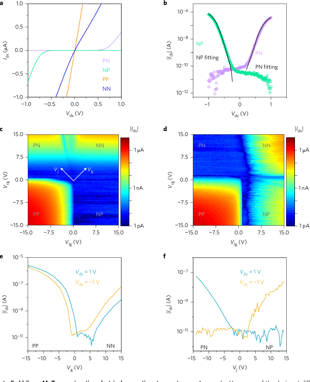 A Mote 2 Based Light Emitting Diode And Photodetector For Silicon Electrical Circuits Figure
