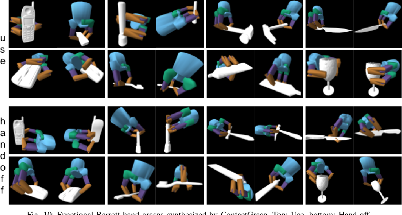 Figure 1 for ContactGrasp: Functional Multi-finger Grasp Synthesis from Contact