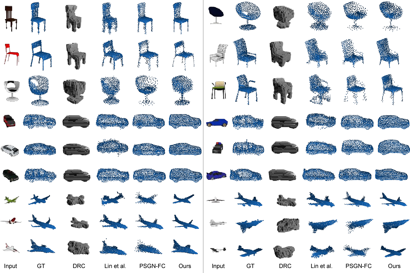 Figure 3 for CAPNet: Continuous Approximation Projection For 3D Point Cloud Reconstruction Using 2D Supervision