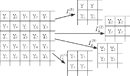 Figure 1 from A Novel H.264-based Multiple Description Video Coding ...
