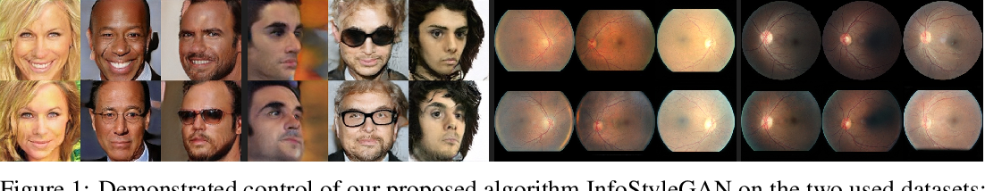 Figure 1 for Unsupervised Semantic Attribute Discovery and Control in Generative Models