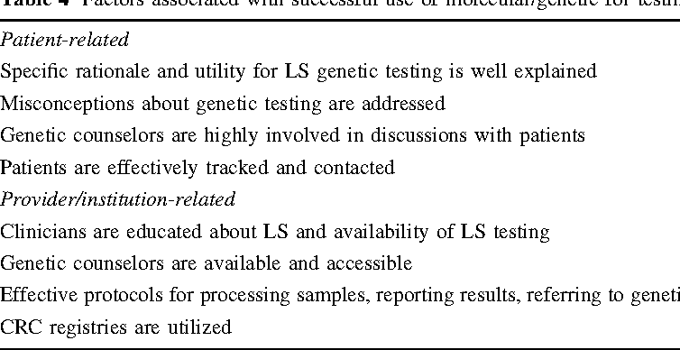 Universal Screening of Colorectal Cancers for Lynch Syndrome