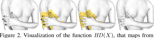 Figure 3 for On Self-Contact and Human Pose