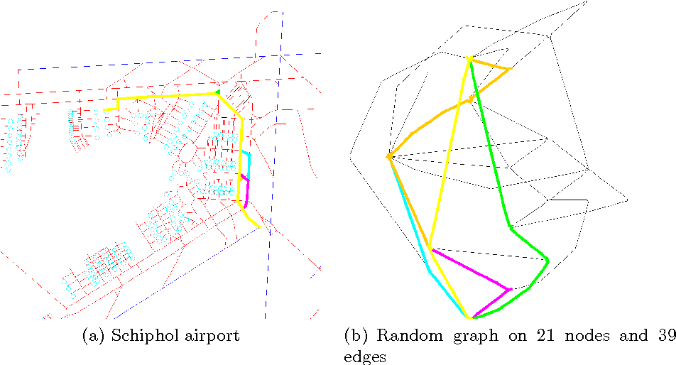 Figure 4 from Context-Aware Route Planning - Semantic Scholar