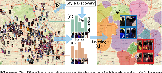Figure 3 for Discovering Underground Maps from Fashion