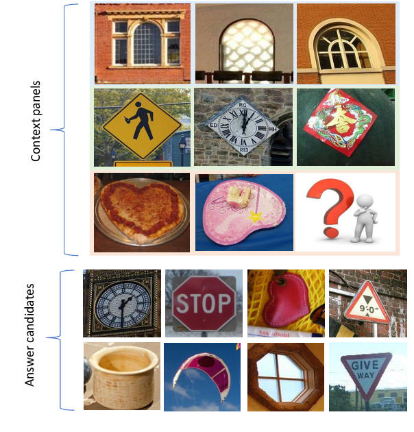 Figure 1 for V-PROM: A Benchmark for Visual Reasoning Using Visual Progressive Matrices