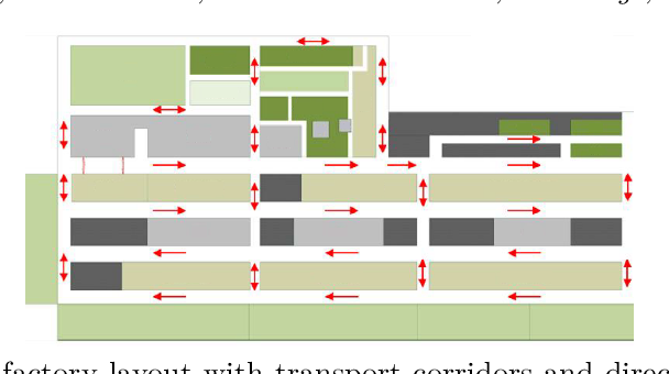 Figure 1 for Routing Driverless Transport Vehicles in Car Assembly with Answer Set Programming
