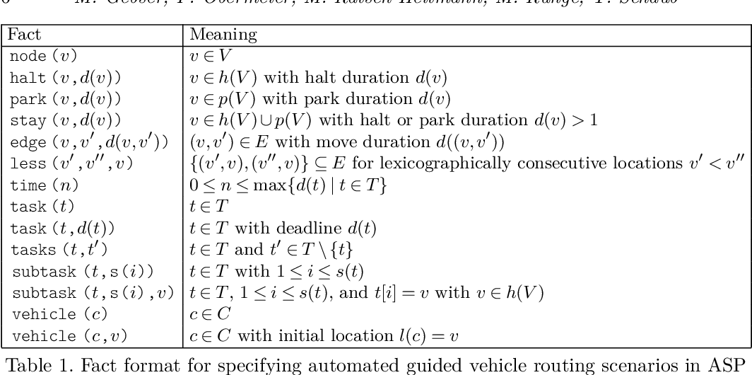 Figure 2 for Routing Driverless Transport Vehicles in Car Assembly with Answer Set Programming