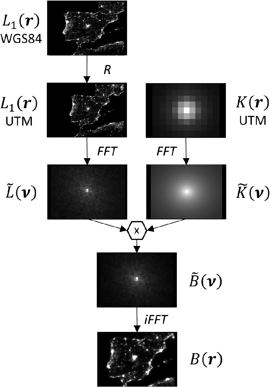 Figure 1 from Fast Fourier-transform calculation of ...