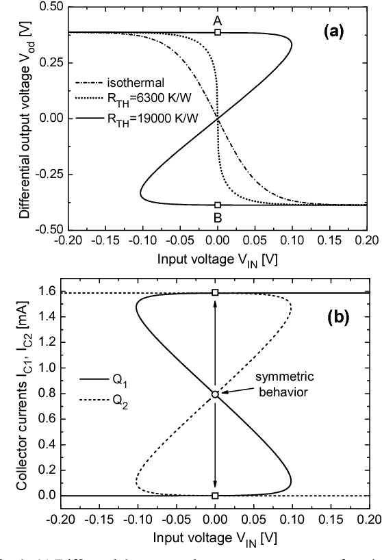 Figure 3 from Dynamic electrothermal analysis of bipolar devices and