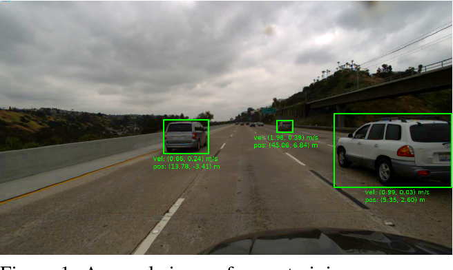 Figure 1 for Camera-based vehicle velocity estimation from monocular video