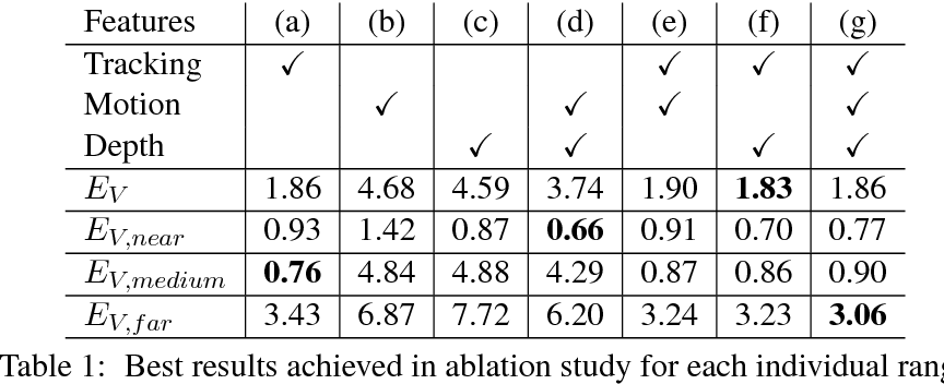 Figure 2 for Camera-based vehicle velocity estimation from monocular video