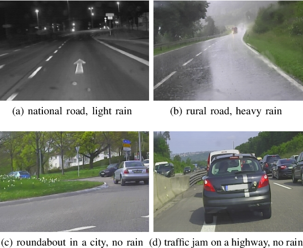 Figure 3 for Weather Influence and Classification with Automotive Lidar Sensors