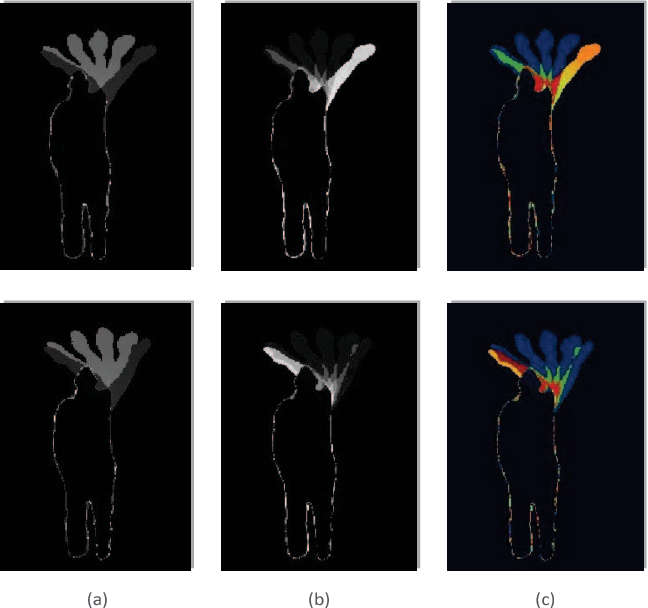 Figure 2 for Combining ConvNets with Hand-Crafted Features for Action Recognition Based on an HMM-SVM Classifier