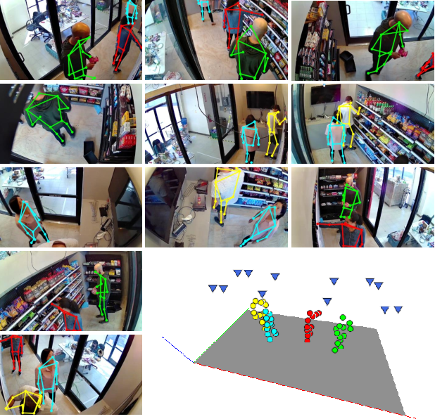 Figure 1 for Cross-View Tracking for Multi-Human 3D Pose Estimation at over 100 FPS