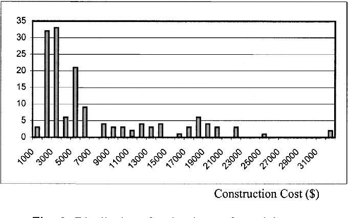 PDF] Data Preparation Process for Construction Knowledge Generation