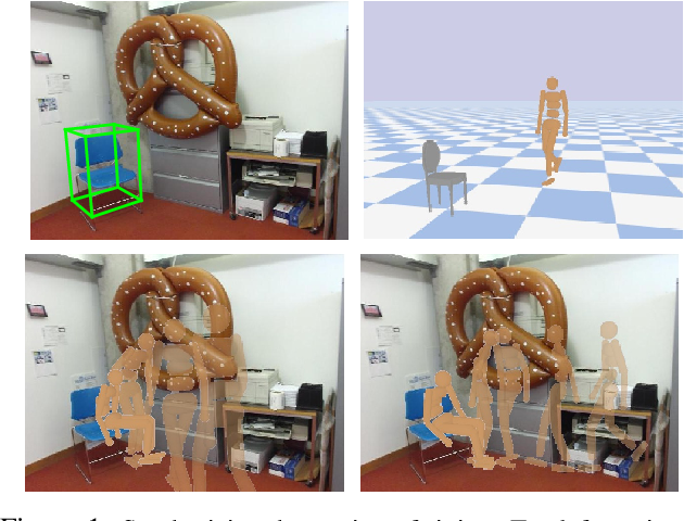 Figure 1 for Learning to Sit: Synthesizing Human-Chair Interactions via Hierarchical Control